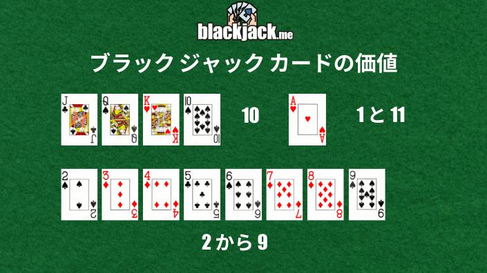 ブラック ジャック カードの価値