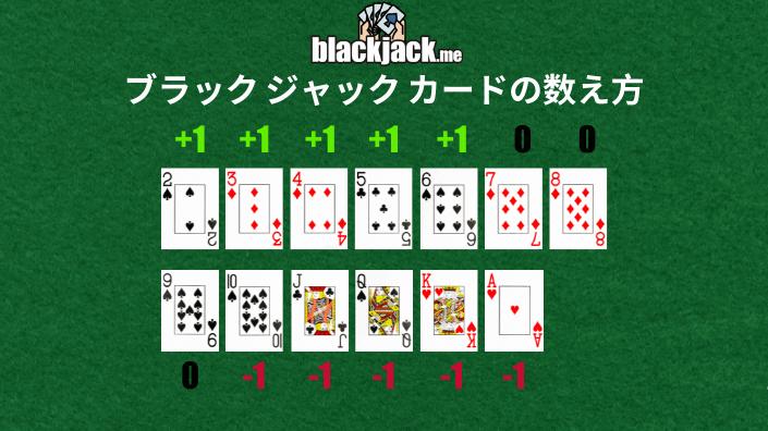 ブラック ジャック カードの数え方