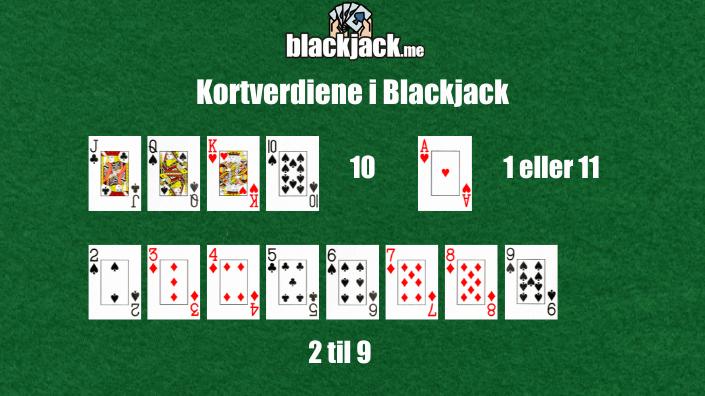 Kortverdiene i Blackjack