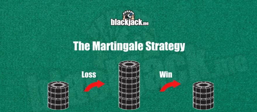 martingale strategy