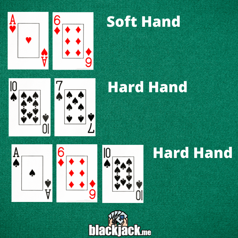 soft and hard hands